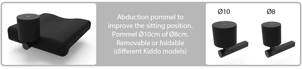 Kiddo abductionpommel